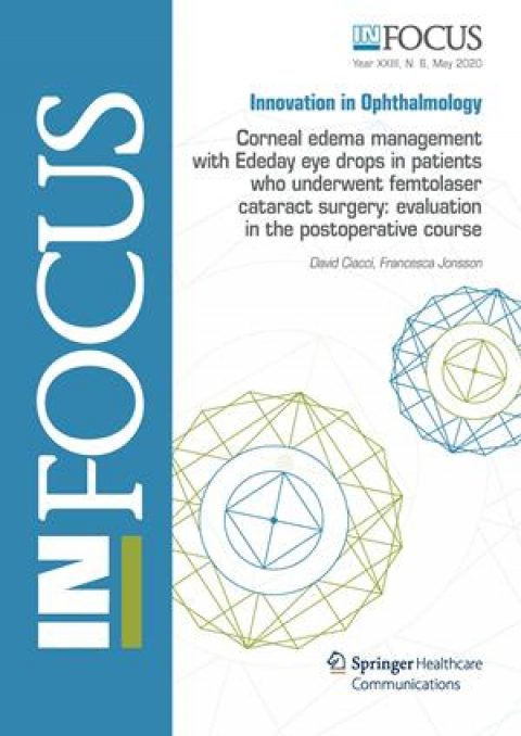 Innovation in Ophthalmology